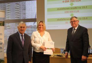 Niemal 6 milionów euro dodatkowo dla Lokalnych Grup Działania